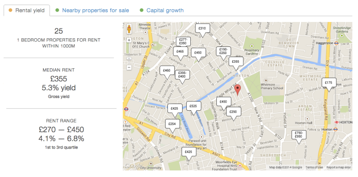Map showing nearby properties to rent. Makes estimating rental yield easy!